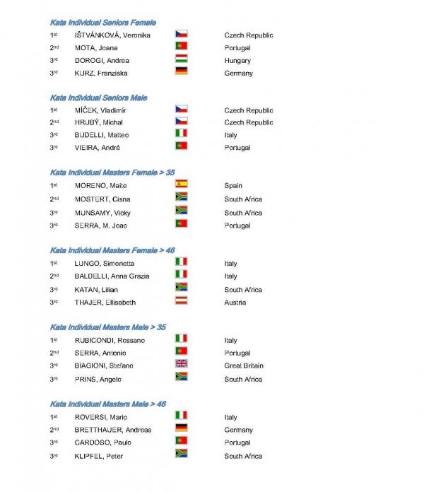 official_results_2010_wgkf_stranka_02