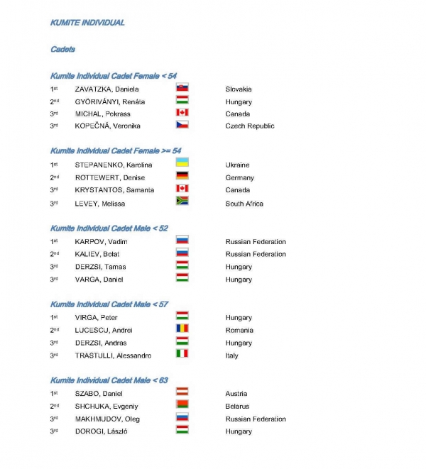 official_results_2010_wgkf_stranka_03