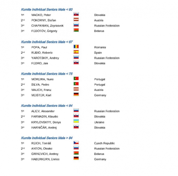 official_results_2010_wgkf_stranka_07